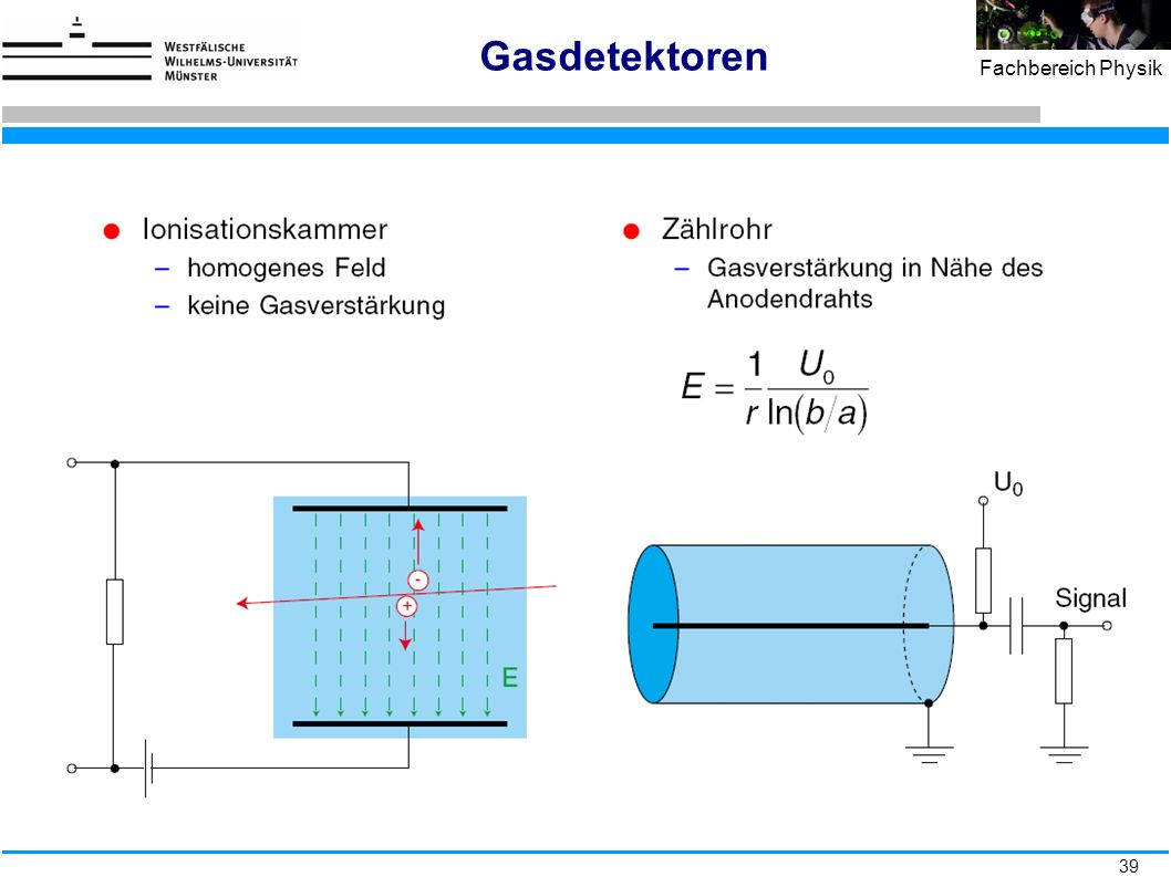 39 Fachbereich Physik Gasdetektoren