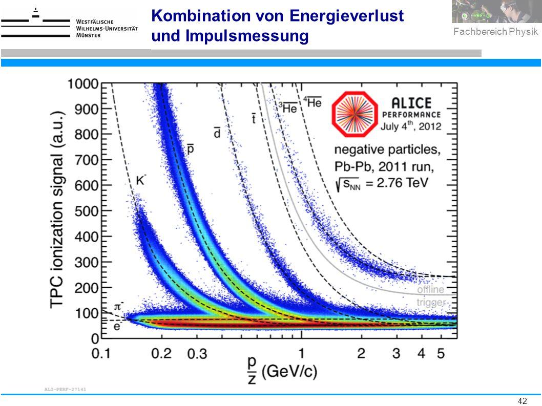 42 Fachbereich Physik Kombination von Energieverlust und Impulsmessung