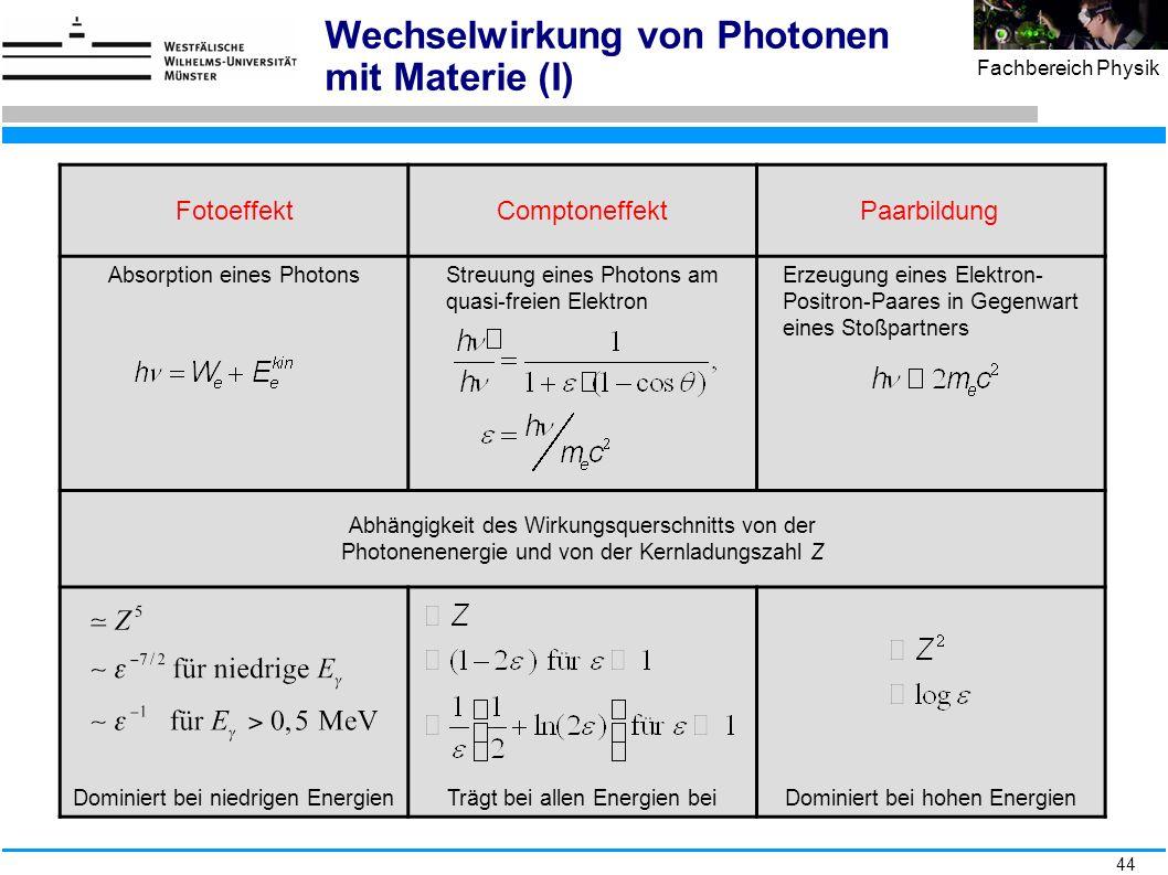 44 Fachbereich Physik Wechselwirkung von Photonen mit Materie (I) FotoeffektComptoneffektPaarbildung Absorption eines PhotonsStreuung eines Photons am