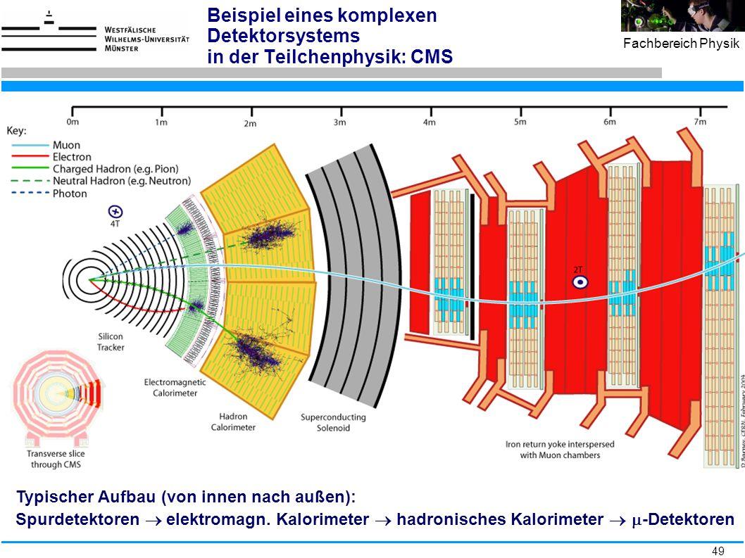 49 Fachbereich Physik Beispiel eines komplexen Detektorsystems in der Teilchenphysik: CMS Typischer Aufbau (von innen nach außen): Spurdetektoren  el