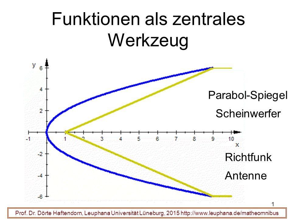 1 Funktionen als zentrales Werkzeug Prof. Dr. Dörte Haftendorn, Leuphana Universität Lüneburg, 2015 http://www.leuphana.de/matheomnibus Scheinwerfer A