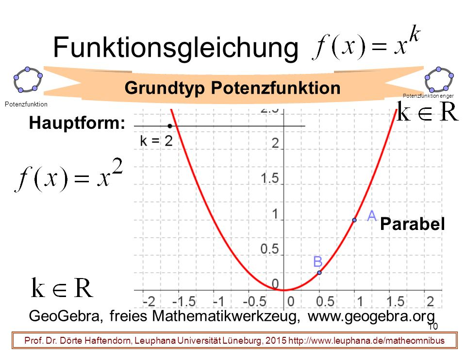 10 Funktionsgleichung Prof.Dr.