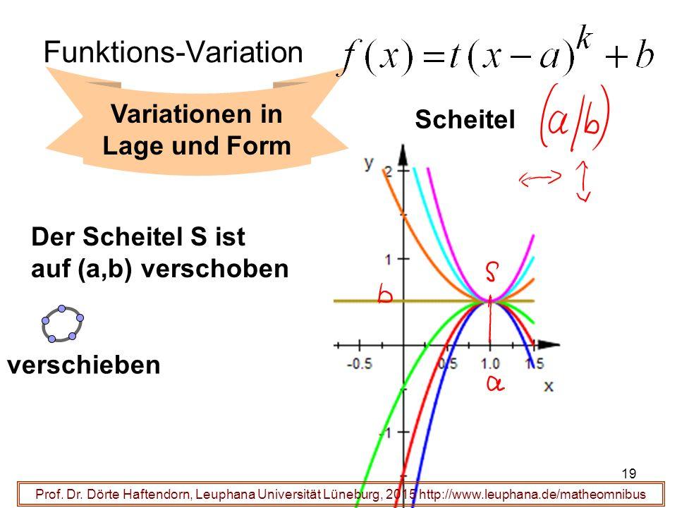 19 Funktions-Variation Prof. Dr. Dörte Haftendorn, Leuphana Universität Lüneburg, 2015 http://www.leuphana.de/matheomnibus Variationen in Lage und For