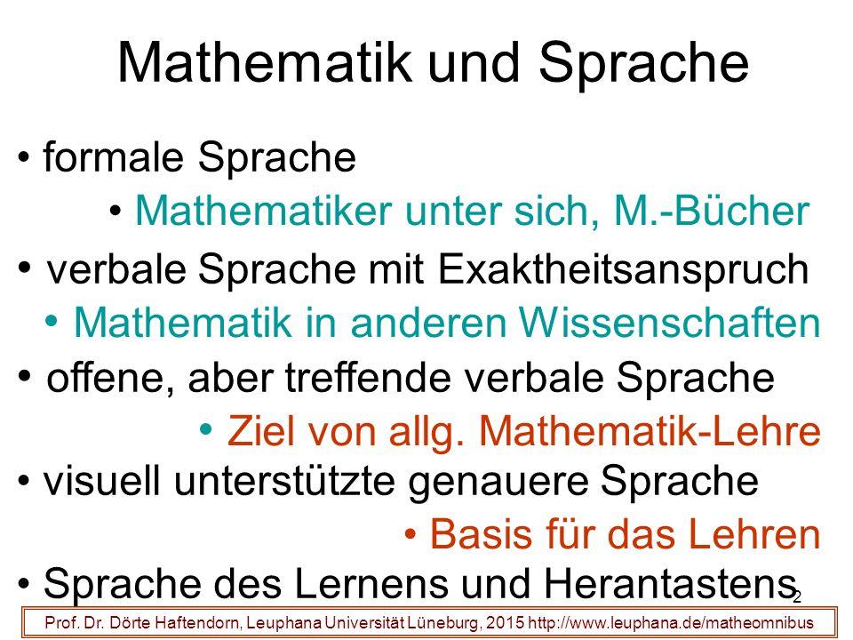 2 Mathematik und Sprache Prof. Dr. Dörte Haftendorn, Leuphana Universität Lüneburg, 2015 http://www.leuphana.de/matheomnibus formale Sprache verbale S