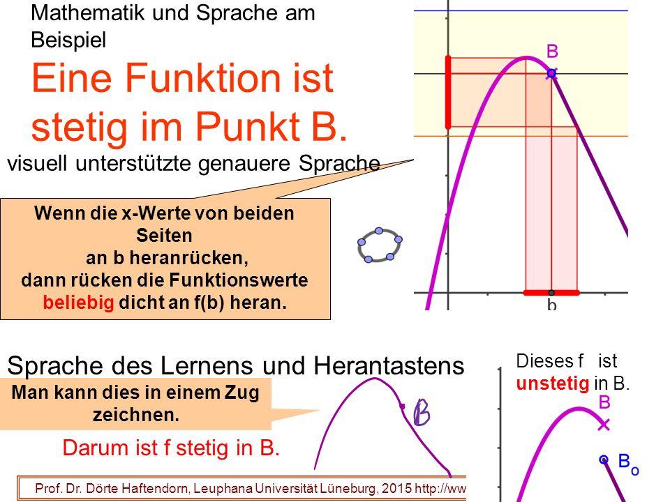 Wenn die x-Werte von beiden Seiten an b heranrücken, dann rücken die Funktionswerte beliebig dicht an f(b) heran.