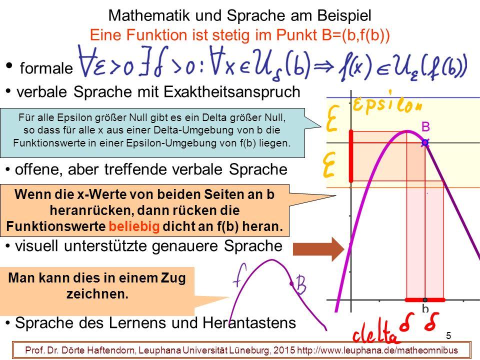 5 Mathematik und Sprache am Beispiel Eine Funktion ist stetig im Punkt B=(b,f(b)) Prof. Dr. Dörte Haftendorn, Leuphana Universität Lüneburg, 2015 http