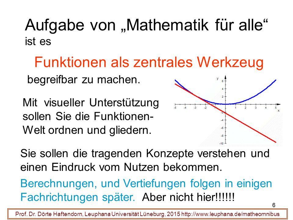 """6 Funktionen als zentrales Werkzeug Prof. Dr. Dörte Haftendorn, Leuphana Universität Lüneburg, 2015 http://www.leuphana.de/matheomnibus Aufgabe von """"M"""