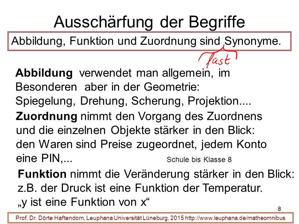 8 Ausschärfung der Begriffe Prof. Dr. Dörte Haftendorn, Leuphana Universität Lüneburg, 2015 http://www.leuphana.de/matheomnibus Abbildung, Funktion un