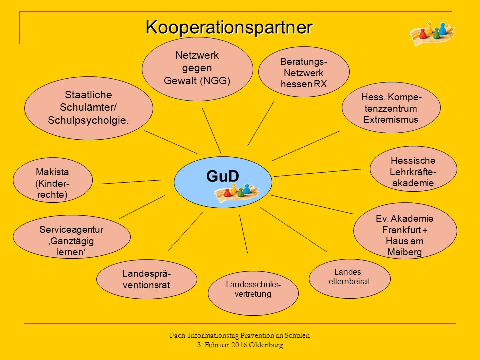 Kooperationspartner Staatliche Schulämter/ Schulpsycholgie. Netzwerk gegen Gewalt (NGG) Beratungs- Netzwerk hessen RX Hess. Kompe- tenzzentrum Extremi