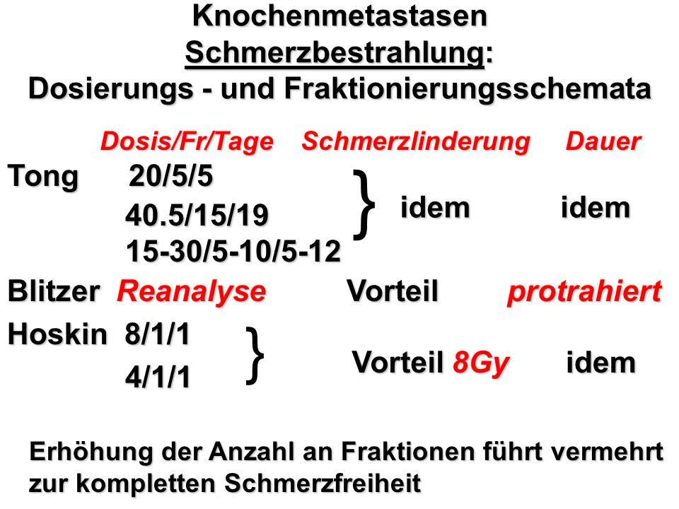 Knochenmetastasen Schmerzbestrahlung: Dosierungs - und Fraktionierungsschemata Dosis/Fr/Tage Schmerzlinderung Dauer Tong 20/5/5 40.5/15/19 40.5/15/19