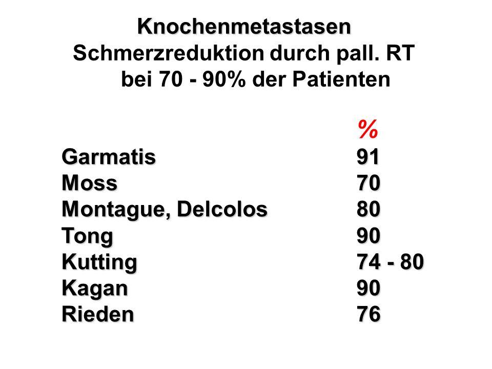 Knochenmetastasen Knochenmetastasen Schmerzreduktion durch pall. RT bei 70 - 90% der Patienten % Garmatis91 Moss70 Montague, Delcolos80 Tong90 Kutting