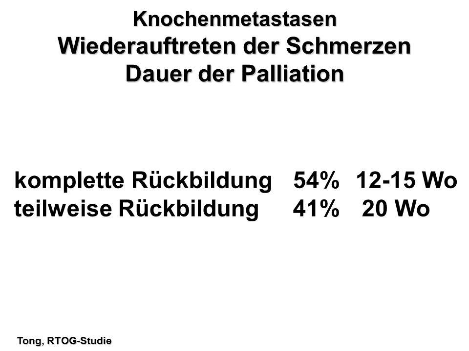 Knochenmetastasen Wiederauftreten der Schmerzen Dauer der Palliation komplette Rückbildung 54% 12-15 Wo teilweise Rückbildung 41% 20 Wo Tong, RTOG-Stu