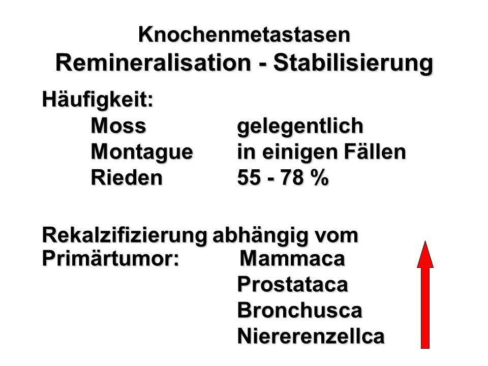 Knochenmetastasen Remineralisation - Stabilisierung Häufigkeit: Mossgelegentlich Montaguein einigen Fällen Rieden55 - 78 % Rekalzifizierung abhängig v