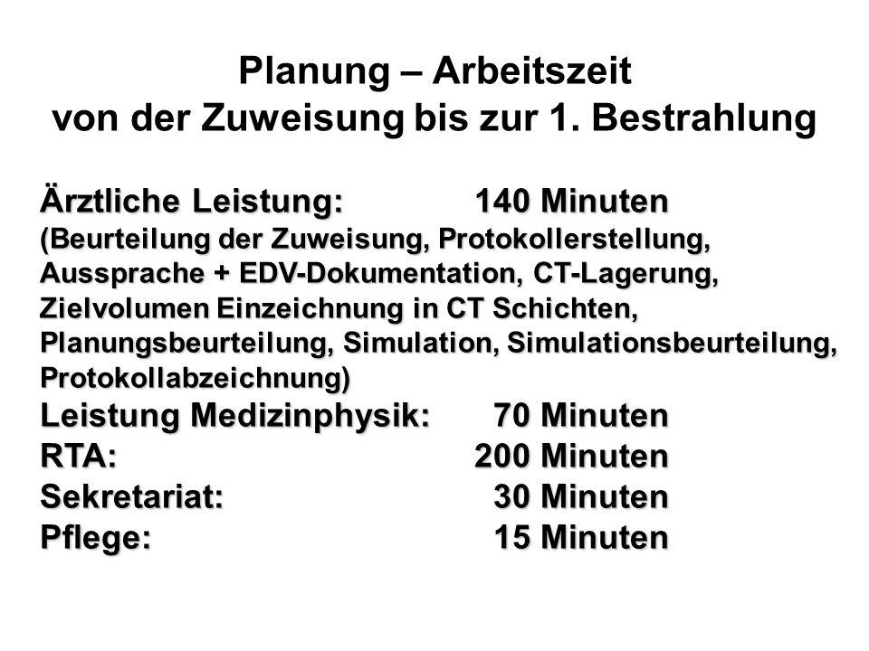 Planung – Arbeitszeit von der Zuweisung bis zur 1. Bestrahlung Ärztliche Leistung: 140 Minuten (Beurteilung der Zuweisung, Protokollerstellung, Ausspr