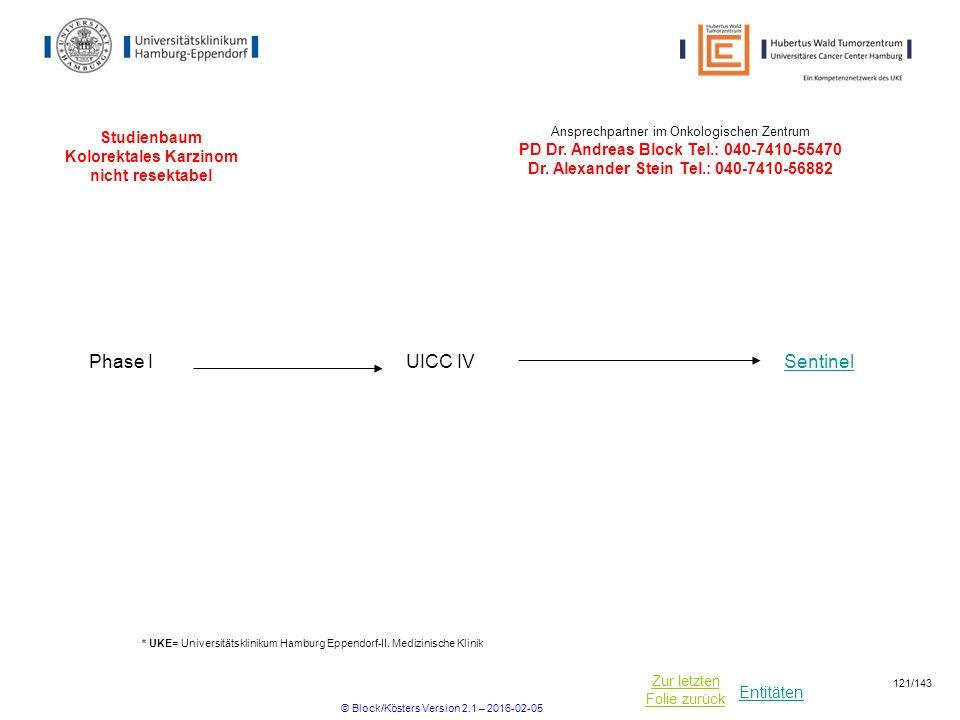 Entitäten Zur letzten Folie zurück Studienbaum Kolorektales Karzinom nicht resektabel Phase ISentinelUICC IV * UKE= Universitätsklinikum Hamburg Eppendorf-II.