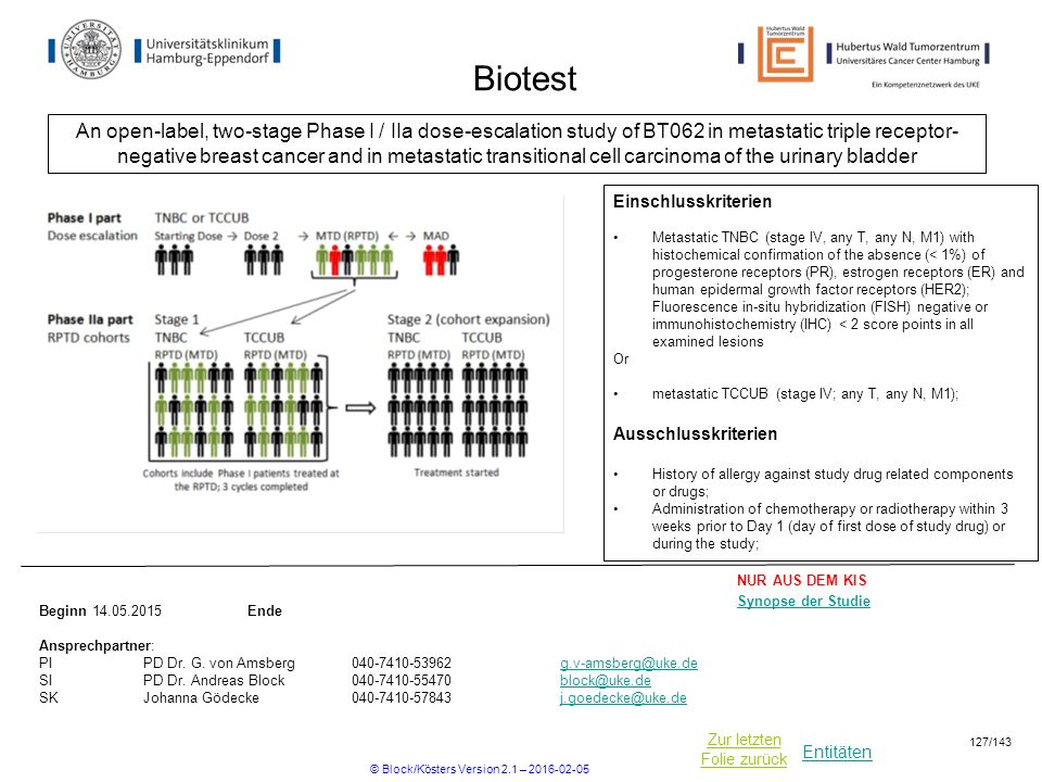 Entitäten Zur letzten Folie zurück Biotest An open-label, two-stage Phase I / IIa dose-escalation study of BT062 in metastatic triple receptor- negati