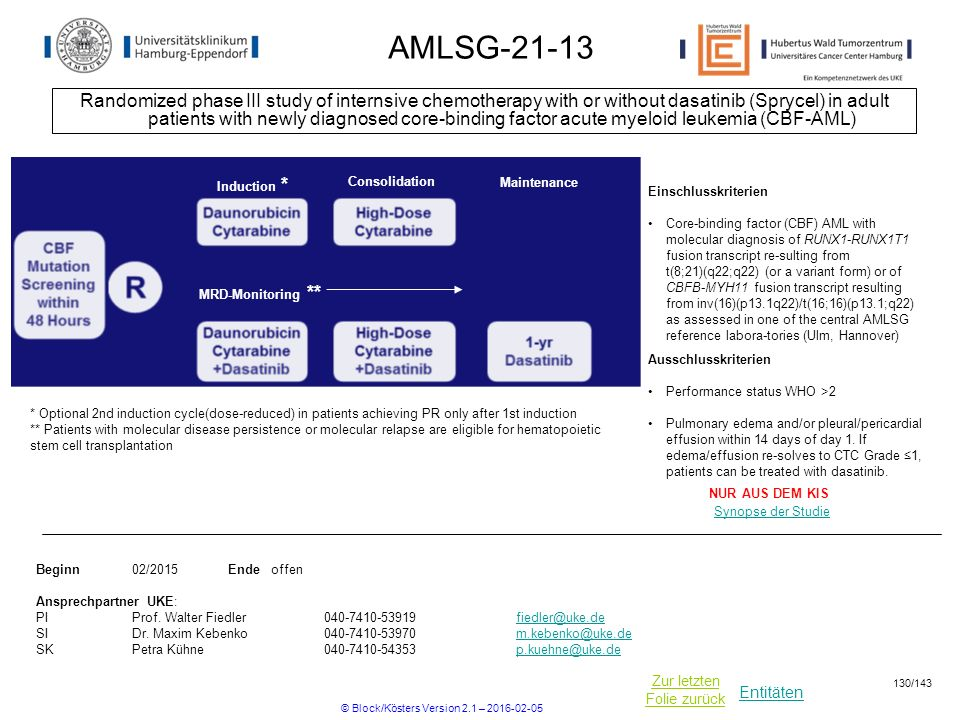 Entitäten Zur letzten Folie zurück AMLSG-21-13 Randomized phase III study of internsive chemotherapy with or without dasatinib (Sprycel) in adult pati