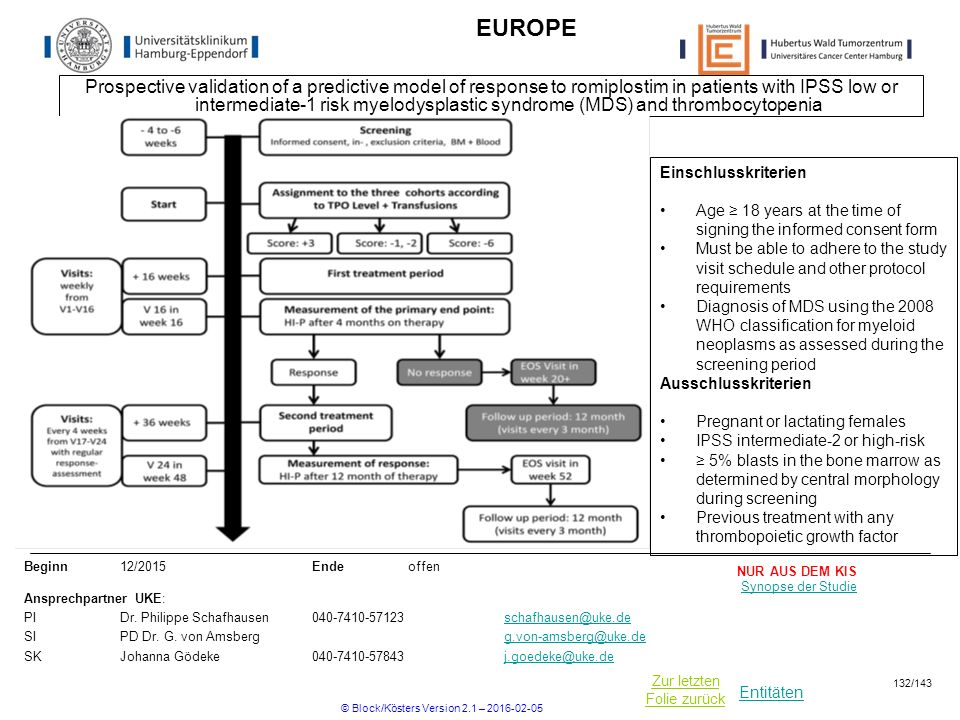 Entitäten Zur letzten Folie zurück EUROPE Prospective validation of a predictive model of response to romiplostim in patients with IPSS low or interme