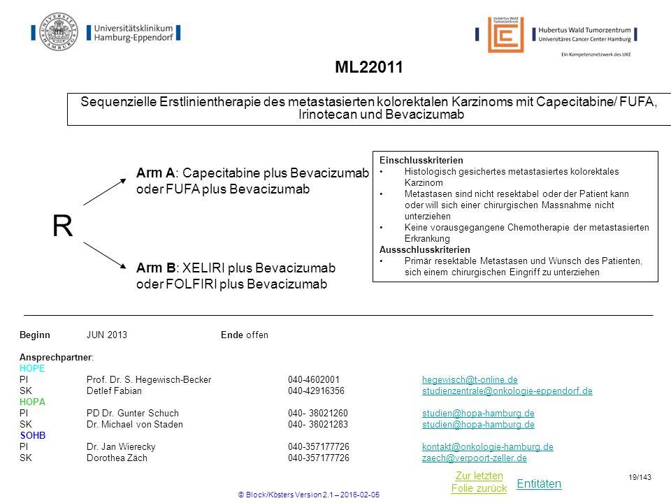 Entitäten Zur letzten Folie zurück ML22011 Sequenzielle Erstlinientherapie des metastasierten kolorektalen Karzinoms mit Capecitabine/ FUFA, Irinotecan und Bevacizumab BeginnJUN 2013Ende offen Ansprechpartner: HOPE PIProf.