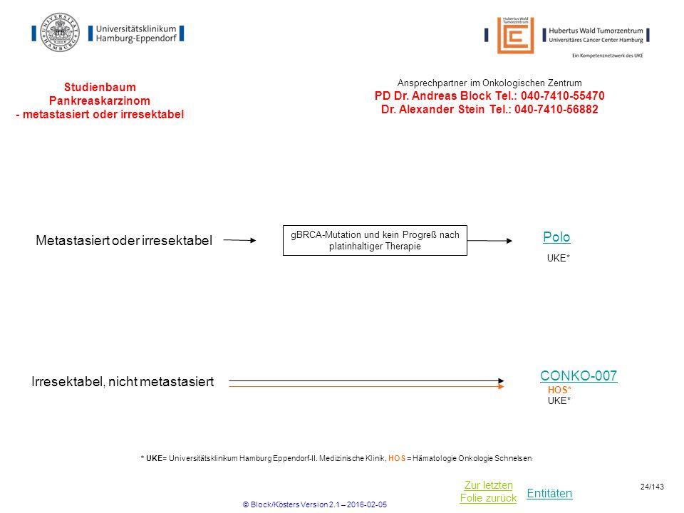 Entitäten Zur letzten Folie zurück Studienbaum Pankreaskarzinom - metastasiert oder irresektabel Metastasiert oder irresektabel Ansprechpartner im Onkologischen Zentrum PD Dr.