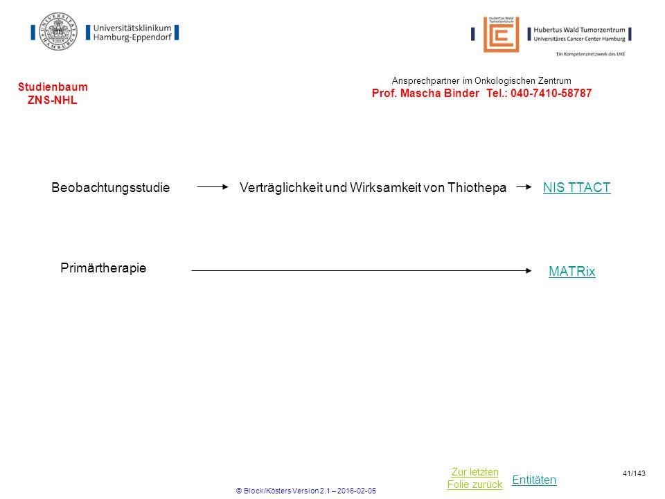 Entitäten Zur letzten Folie zurück Studienbaum ZNS-NHL Ansprechpartner im Onkologischen Zentrum Prof.
