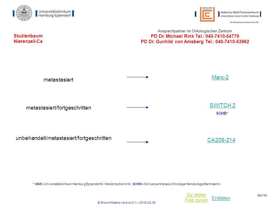 Entitäten Zur letzten Folie zurück Studienbaum Nierenzell-Ca metastasiert Marc-2 Ansprechpartner im Onkologischen Zentrum PD Dr.