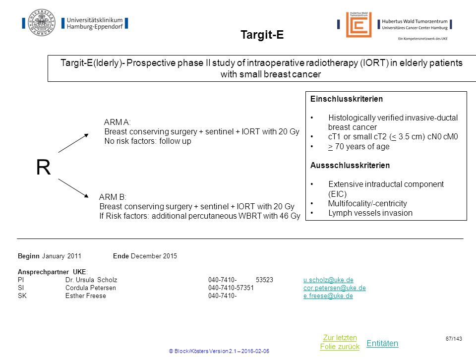 Entitäten Zur letzten Folie zurück Targit-E Targit-E(lderly)- Prospective phase II study of intraoperative radiotherapy (IORT) in elderly patients wit