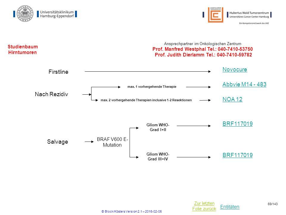 Entitäten Zur letzten Folie zurück Studienbaum Hirntumoren Firstline Novocure BRAF V600 E- Mutation Ansprechpartner im Onkologischen Zentrum Prof.