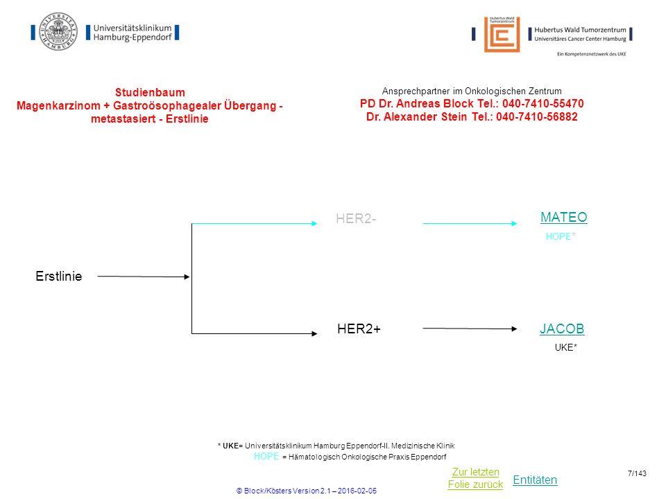 Entitäten Zur letzten Folie zurück Studienbaum Magenkarzinom + Gastroösophagealer Übergang - metastasiert - Erstlinie Erstlinie HER2+JACOB UKE* * UKE= Universitätsklinikum Hamburg Eppendorf-II.