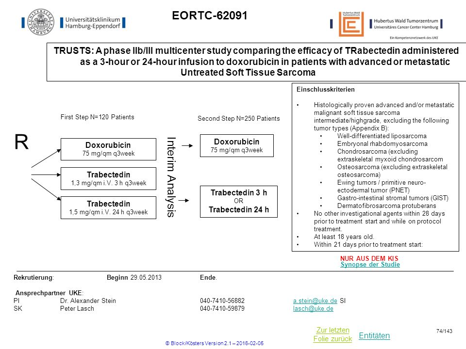 Entitäten Zur letzten Folie zurück EORTC-62091 TRUSTS: A phase IIb/III multicenter study comparing the efficacy of TRabectedin administered as a 3-hou