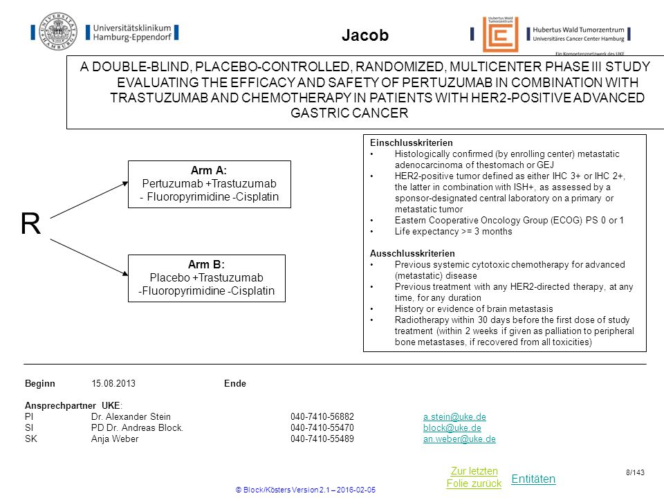 Entitäten Zur letzten Folie zurück FERGI A Phase II double-blind, placebo controlled randomized Study of GDC-0941 or GDC-0980 with Fulvestrant versus Fulvestrant in advanced or metastatic breast cancer in patients who experienced progression after prior endocrine therapy R 1:1:1 ARM C: Fulvestrant 500 mg i.m.