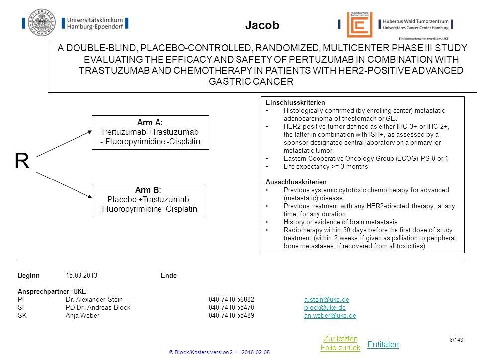 Entitäten Zur letzten Folie zurück CONKO-007 Randomisierte Phase-III-Studie zum Stellenwert einer Radiochemotherapie nach Induktionschemotherapie beim lokal begrenzten, inoperablen Pankreaskarzinom: Chemotherapie gefolgt von Radiochemotherapie im Vergleich zur alleinigen Chemotherapie BeginnMärz 2014Ende offen Ansprechpartner: PIDr.
