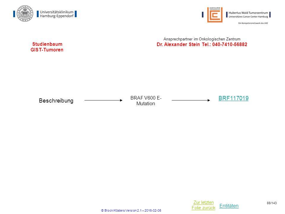 Entitäten Zur letzten Folie zurück Studienbaum GIST-Tumoren BRF117019 Ansprechpartner im Onkologischen Zentrum Dr.