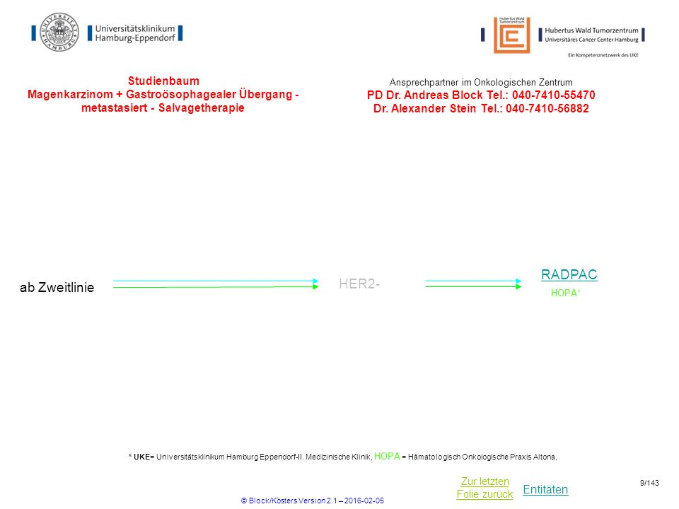 Entitäten Zur letzten Folie zurück apact A Phase 3, Multicenter, Open-Label, Randomized Study of nab-Paclitaxel Plus Gemcitabine versus Gemcitabine Alone as Adjuvant Therapy in Subjects with Surgically Resected Pancreatic Adenocarcinoma R ARM B: Gemcitabin mono Einschlusskriterien Histologisch gesichertes reseziertes (R0 oder R1) ductales Adenokarzinom des Pankreas Tumorstatus T 1-3, N0-1, M0 ECOG 0-1 ANC ≥ 1500/mm 3 PLT ≥ 100,000/mm 3 HB ≥ 9 g/dL AST / ALT ≤ 2.5 x ULN Bilirubin gesamt ≤ ULN Ausschlusskriterien Vorausgegangene neo-adjuvante Ctx, Strahlentherapie, oder systemische Therapie Metastasen oder lokales Rezidiv des Pankreaskarzinom Beginn 16.09.2014Ende Ende 2015 Ansprechpartner: PIPriv.-Doz.