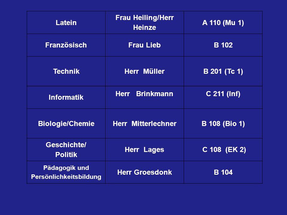 Latein Frau Heiling/Herr Heinze A 110 (Mu 1) FranzösischFrau LiebB 102 Technik Herr Müller B 201 (Tc 1) Informatik Herr BrinkmannC 211 (Inf) Biologie/ChemieHerr Mitterlechner B 108 (Bio 1) Geschichte/ Politik Herr Lages C 108 (EK 2) Pädagogik und Persönlichkeitsbildung Herr GroesdonkB 104