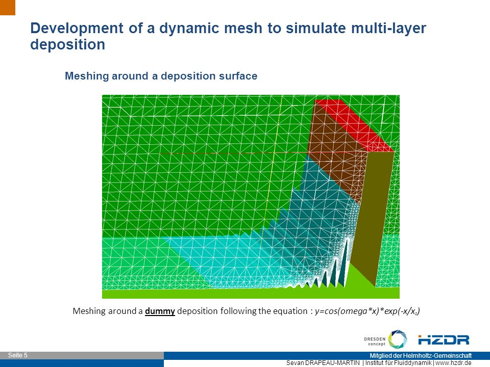 Mitglied der Helmholtz-Gemeinschaft Seite 5 Sevan DRAPEAU-MARTIN | Institut für Fluiddynamik | www.hzdr.de Development of a dynamic mesh to simulate multi-layer deposition Meshing around a deposition surface Meshing around a dummy deposition following the equation : y=cos(omega*x)*exp(-x/x 0 )