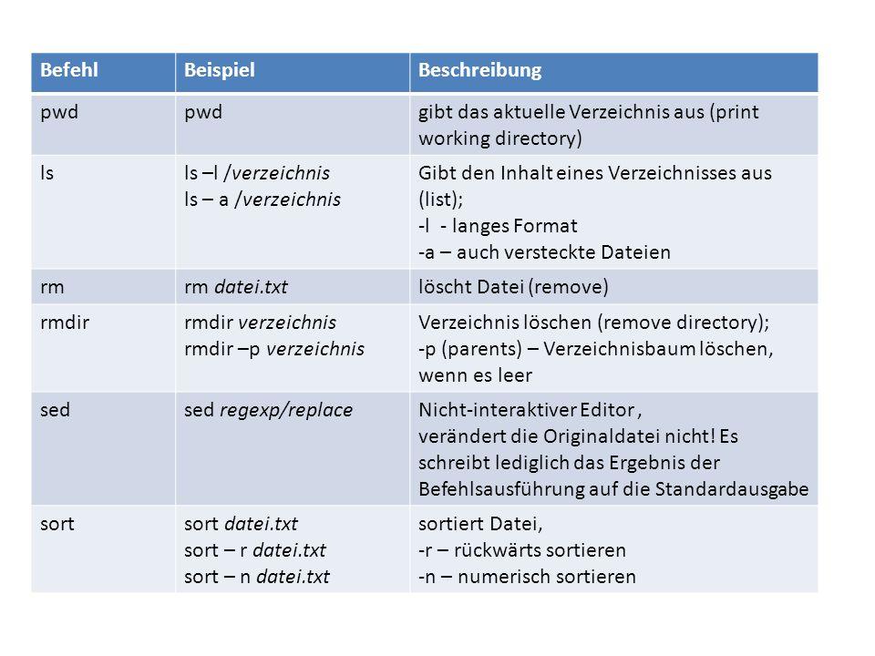 BefehlBeispielBeschreibung pwd gibt das aktuelle Verzeichnis aus (print working directory) lsls –l /verzeichnis ls – a /verzeichnis Gibt den Inhalt eines Verzeichnisses aus (list); -l - langes Format -a – auch versteckte Dateien rmrm datei.txtlöscht Datei (remove) rmdirrmdir verzeichnis rmdir –p verzeichnis Verzeichnis löschen (remove directory); -p (parents) – Verzeichnisbaum löschen, wenn es leer sedsed regexp/replaceNicht-interaktiver Editor, verändert die Originaldatei nicht.