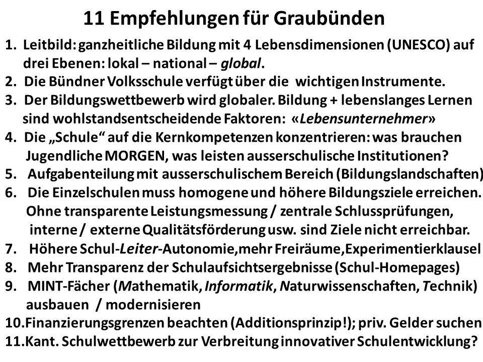 11 Empfehlungen für Graubünden 1.Leitbild: ganzheitliche Bildung mit 4 Lebensdimensionen (UNESCO) auf drei Ebenen: lokal – national – global.