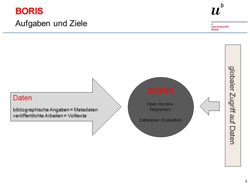BORIS Hilfe und Informationen  Hilfe Anleitung BORIS How to use BORIS Open Access-Policy der Universität Bern FAQ's, Hilfe für die Publikationseingabe, etc.