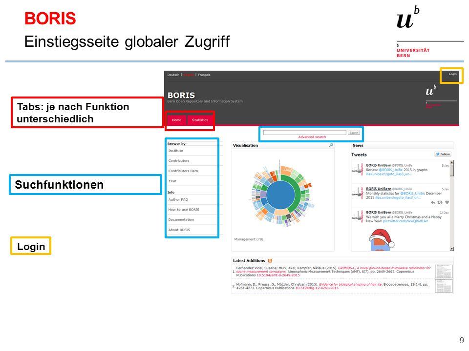 BORIS Einstiegsseite globaler Zugriff 9 Tabs: je nach Funktion unterschiedlich Login Suchfunktionen