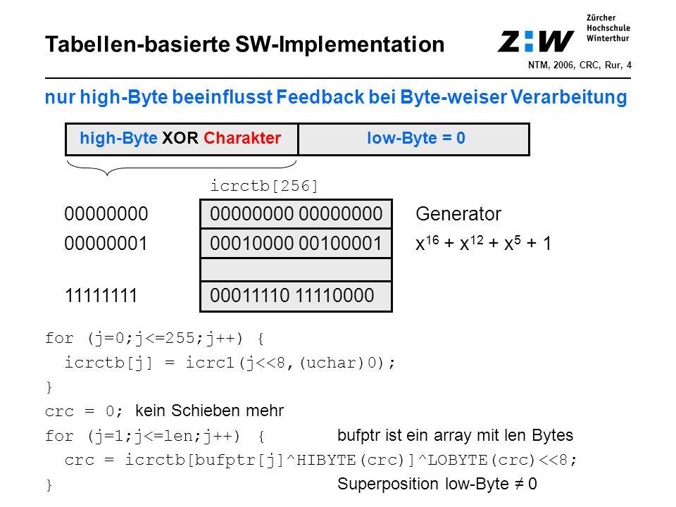 Tabellen-basierte SW-Implementation nur high-Byte beeinflusst Feedback bei Byte-weiser Verarbeitung icrctb[256] 0000000000000000 00000000Generator 0000000100010000 00100001x 16 + x 12 + x 5 + 1 1111111100011110 11110000 for (j=0;j<=255;j++) { icrctb[j] = icrc1(j<<8,(uchar)0); } crc = 0; kein Schieben mehr for (j=1;j<=len;j++) { bufptr ist ein array mit len Bytes crc = icrctb[bufptr[j]^HIBYTE(crc)]^LOBYTE(crc)<<8; } Superposition low-Byte ≠ 0 high-Byte XOR Charakter low-Byte = 0 NTM, 2006, CRC, Rur, 4