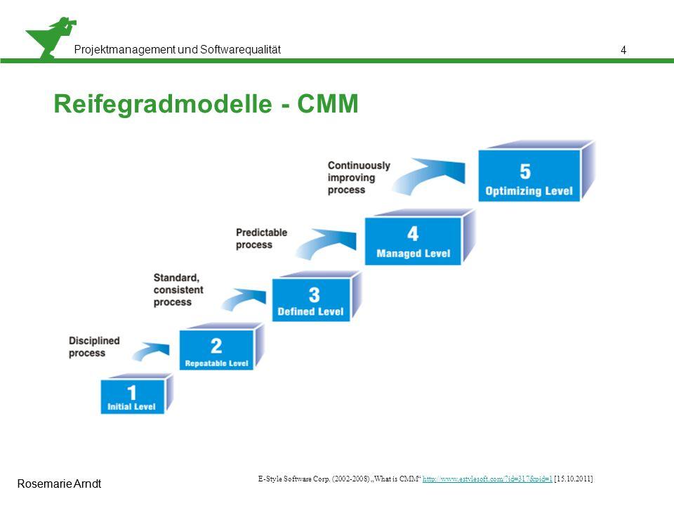 "Projektmanagement und Softwarequalität Rosemarie Arndt 4 Reifegradmodelle - CMM E-Style Software Corp. (2002-2008) ""What is CMM"" http://www.estylesoft"