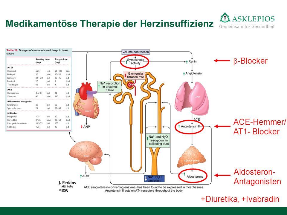 Medikamentöse Therapie der Herzinsuffizienz  -Blocker ACE-Hemmer/ AT1- Blocker Aldosteron- Antagonisten +Diuretika, +Ivabradin