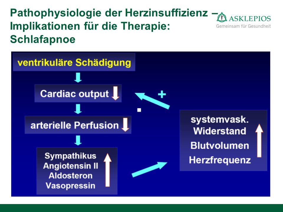 Pathophysiologie der Herzinsuffizienz – Implikationen für die Therapie: Schlafapnoe