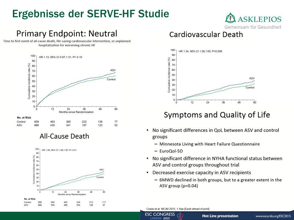 Ergebnisse der SERVE-HF Studie