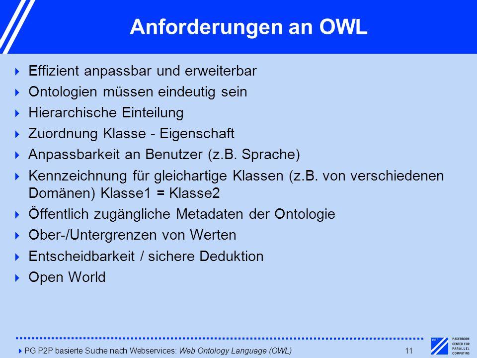 4PG P2P basierte Suche nach Webservices: Web Ontology Language (OWL)11 Anforderungen an OWL  Effizient anpassbar und erweiterbar  Ontologien müssen eindeutig sein  Hierarchische Einteilung  Zuordnung Klasse - Eigenschaft  Anpassbarkeit an Benutzer (z.B.