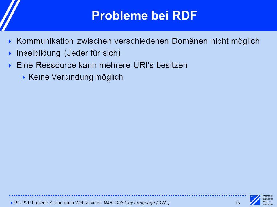 4PG P2P basierte Suche nach Webservices: Web Ontology Language (OWL)13 Probleme bei RDF  Kommunikation zwischen verschiedenen Domänen nicht möglich  Inselbildung (Jeder für sich)  Eine Ressource kann mehrere URI's besitzen  Keine Verbindung möglich