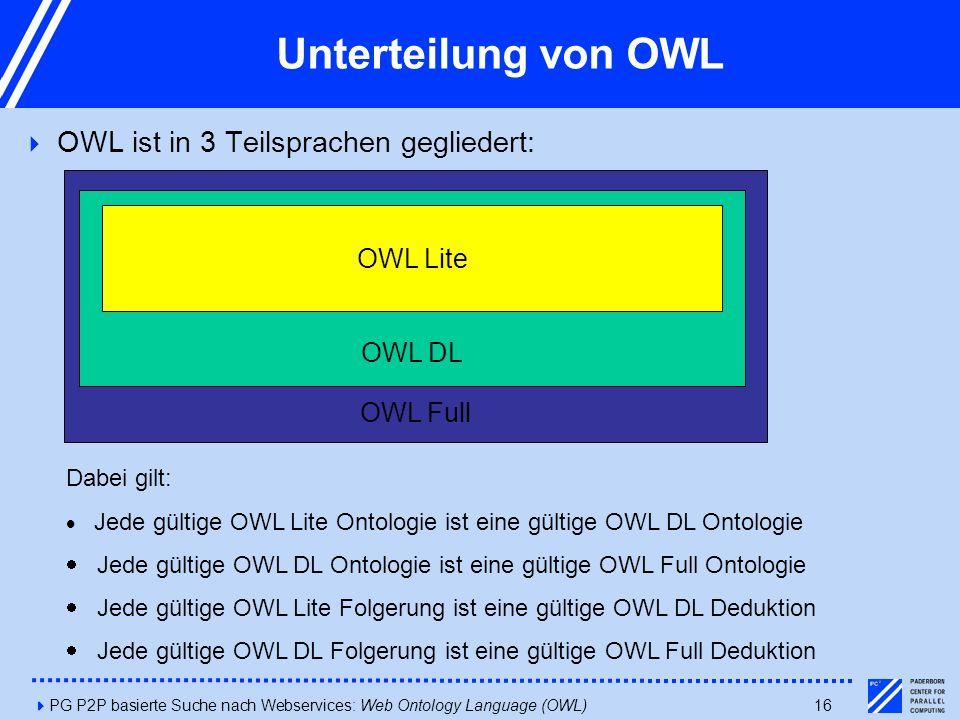4PG P2P basierte Suche nach Webservices: Web Ontology Language (OWL)16 Unterteilung von OWL  OWL ist in 3 Teilsprachen gegliedert: OWL Full OWL DL OWL Lite Dabei gilt:  Jede gültige OWL Lite Ontologie ist eine gültige OWL DL Ontologie  Jede gültige OWL DL Ontologie ist eine gültige OWL Full Ontologie  Jede gültige OWL Lite Folgerung ist eine gültige OWL DL Deduktion  Jede gültige OWL DL Folgerung ist eine gültige OWL Full Deduktion