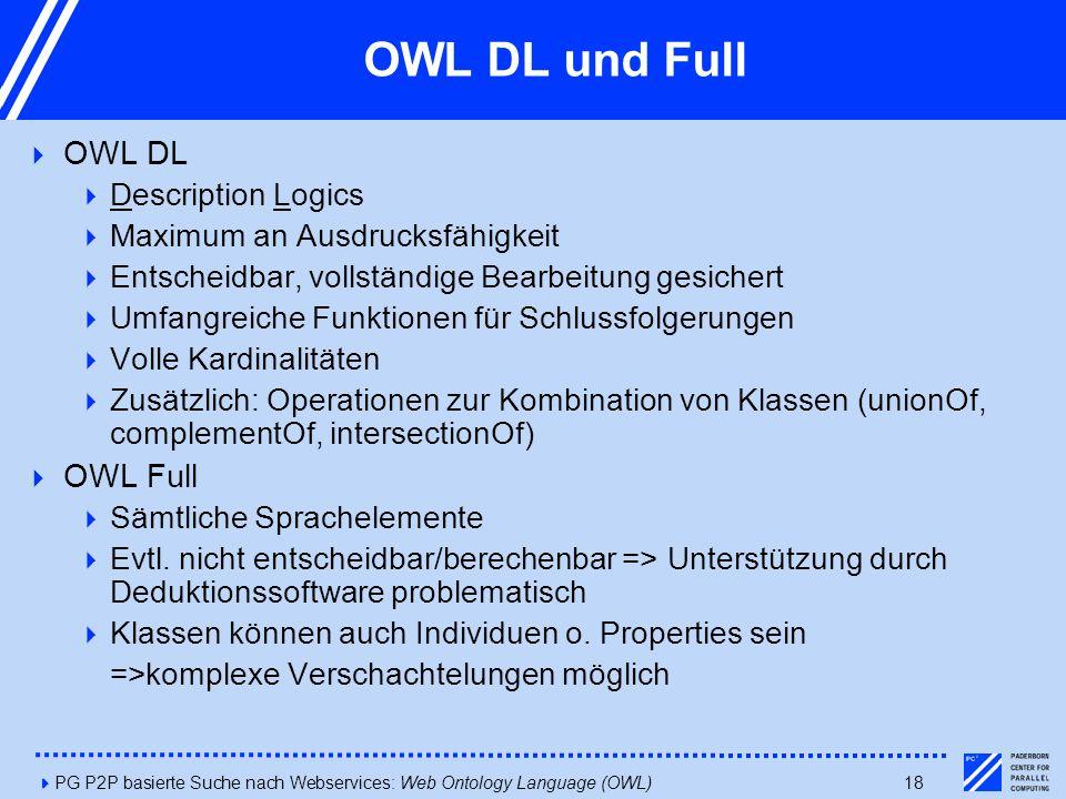 4PG P2P basierte Suche nach Webservices: Web Ontology Language (OWL)18 OWL DL und Full  OWL DL  Description Logics  Maximum an Ausdrucksfähigkeit  Entscheidbar, vollständige Bearbeitung gesichert  Umfangreiche Funktionen für Schlussfolgerungen  Volle Kardinalitäten  Zusätzlich: Operationen zur Kombination von Klassen (unionOf, complementOf, intersectionOf)  OWL Full  Sämtliche Sprachelemente  Evtl.