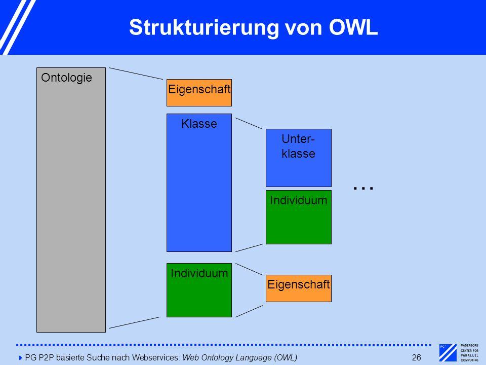 4PG P2P basierte Suche nach Webservices: Web Ontology Language (OWL)26 Strukturierung von OWL Ontologie Klasse Eigenschaft Individuum Eigenschaft Individuum Unter- klasse …